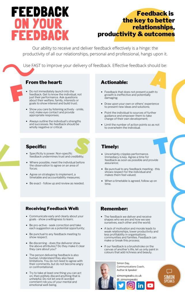 Simon Day, founder of Simon Speaks and a communications coach, shares a free infographic on communication skills and delivering effective feedback.