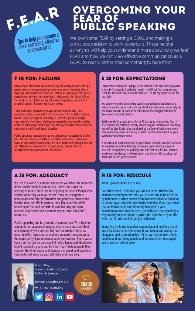 Simon Day, founder of Simon Speaks and a communications coach, shares a free infographic on communication skills and overcoming your fear of public speaking.